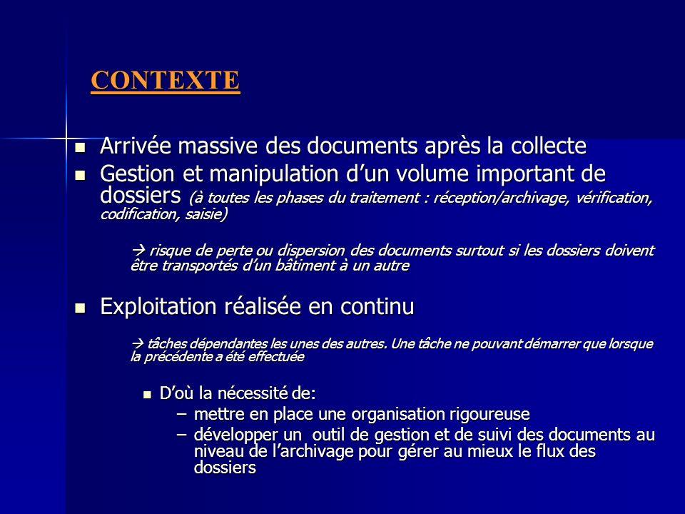 CONTEXTE Arrivée massive des documents après la collecte