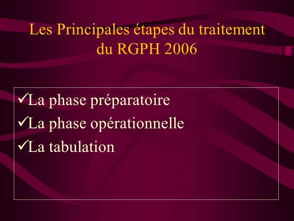 Les Principales étapes du traitement du RGPH 2006