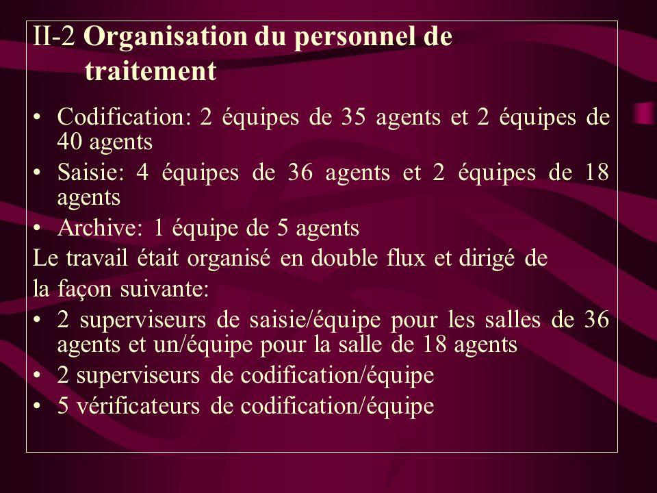 II-2 Organisation du personnel de