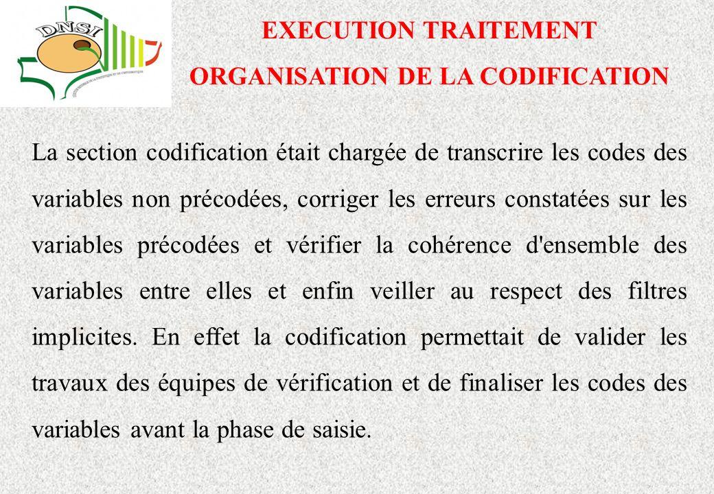 ORGANISATION DE LA CODIFICATION