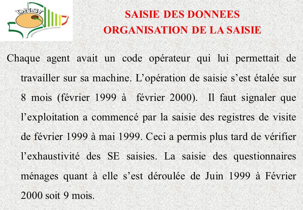 ORGANISATION DE LA SAISIE