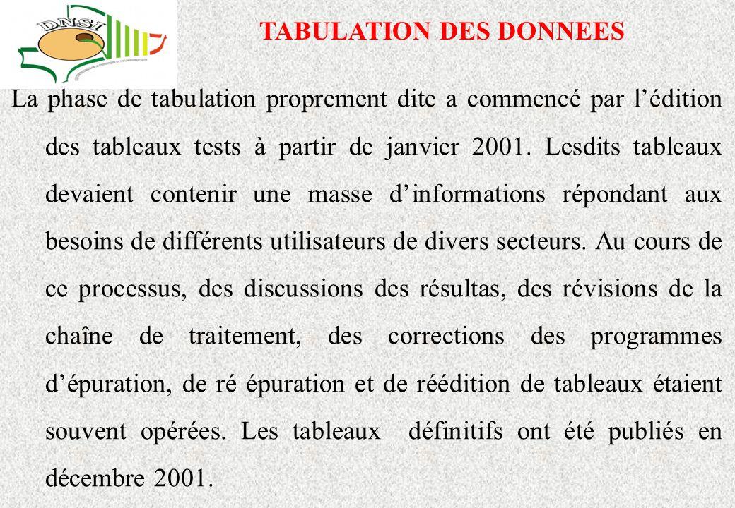 TABULATION DES DONNEES
