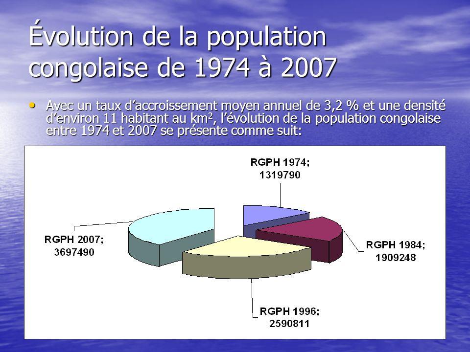 Évolution de la population congolaise de 1974 à 2007