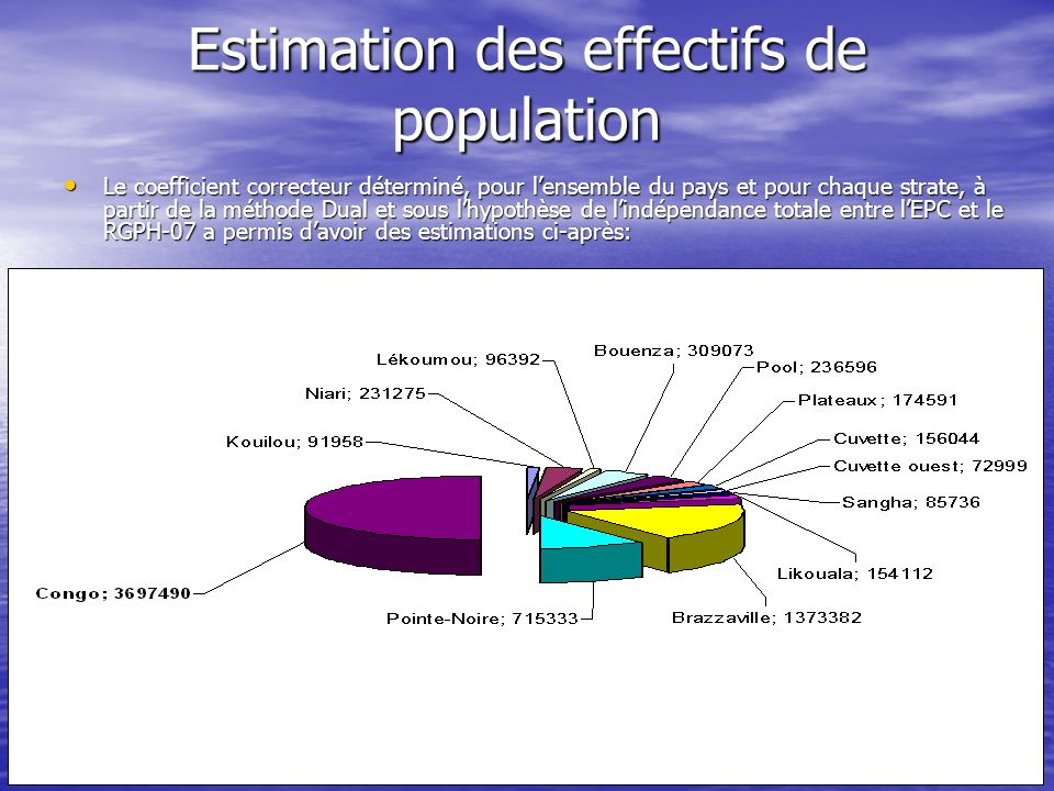 Estimation des effectifs de population