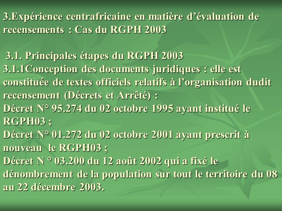 3.Expérience centrafricaine en matière d'évaluation de recensements : Cas du RGPH 2003 3.1.
