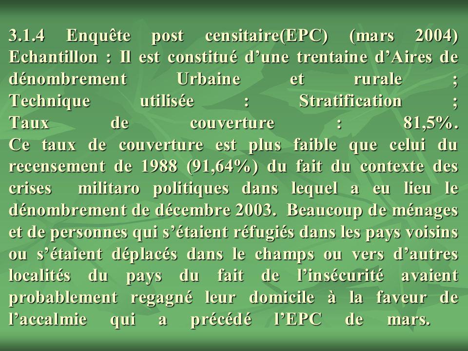 3.1.4 Enquête post censitaire(EPC) (mars 2004) Echantillon : Il est constitué d'une trentaine d'Aires de dénombrement Urbaine et rurale ; Technique utilisée : Stratification ; Taux de couverture : 81,5%.