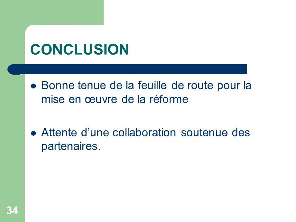 CONCLUSION Bonne tenue de la feuille de route pour la mise en œuvre de la réforme.