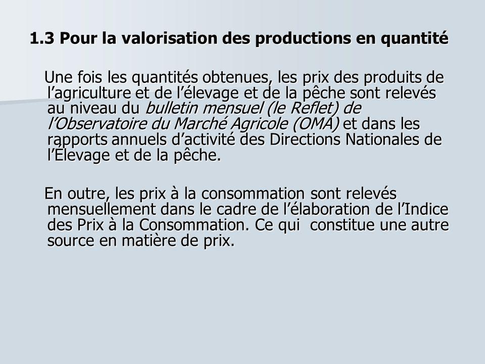 1.3 Pour la valorisation des productions en quantité