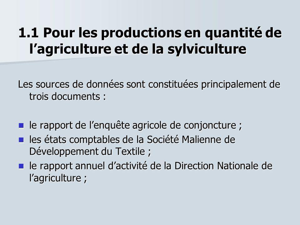 1.1 Pour les productions en quantité de l'agriculture et de la sylviculture