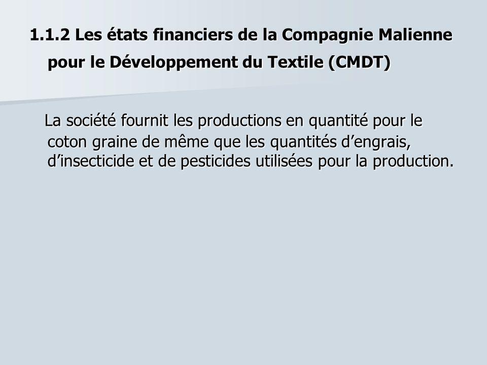1.1.2 Les états financiers de la Compagnie Malienne pour le Développement du Textile (CMDT)