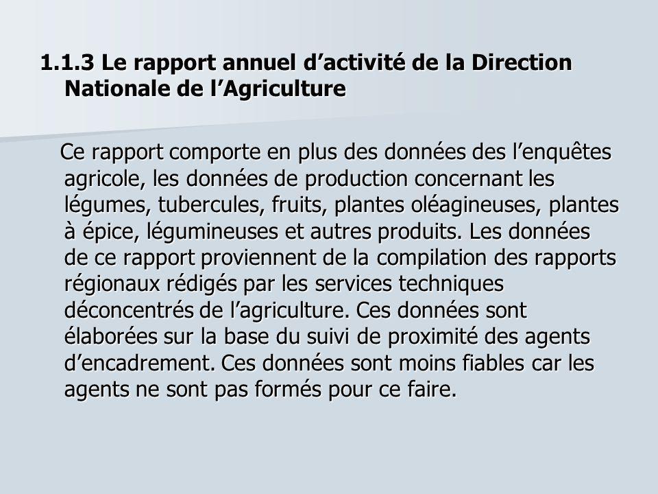 1.1.3 Le rapport annuel d'activité de la Direction Nationale de l'Agriculture