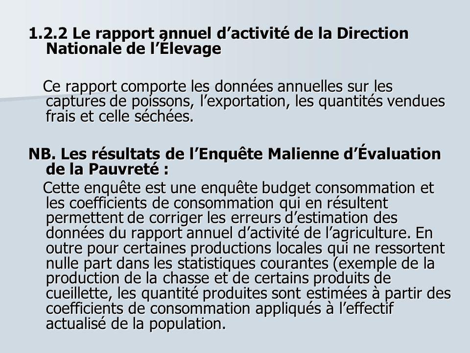 1.2.2 Le rapport annuel d'activité de la Direction Nationale de l'Élevage