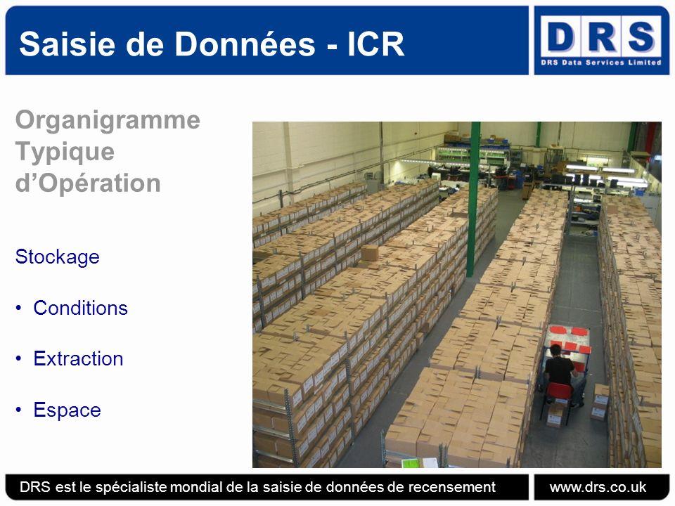 Saisie de Données - ICR Organigramme Typique d'Opération Stockage