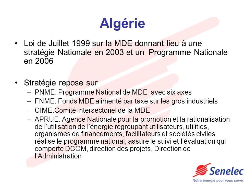 Algérie Loi de Juillet 1999 sur la MDE donnant lieu à une stratégie Nationale en 2003 et un Programme Nationale en 2006.