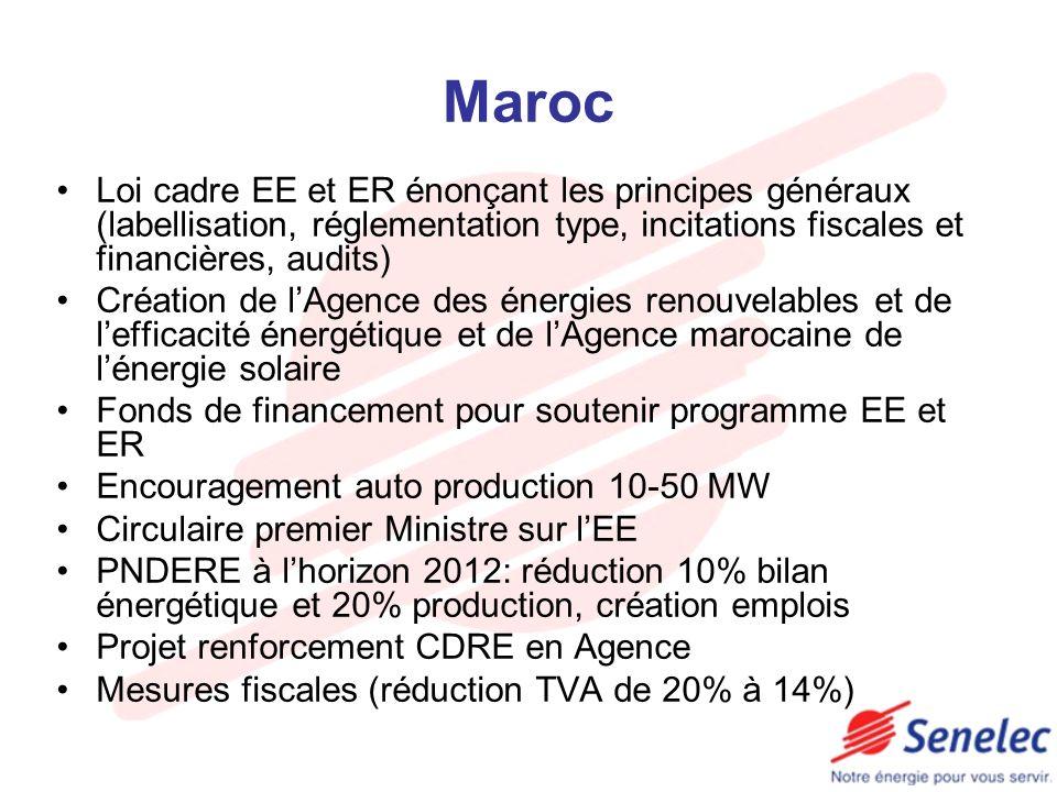 Maroc Loi cadre EE et ER énonçant les principes généraux (labellisation, réglementation type, incitations fiscales et financières, audits)