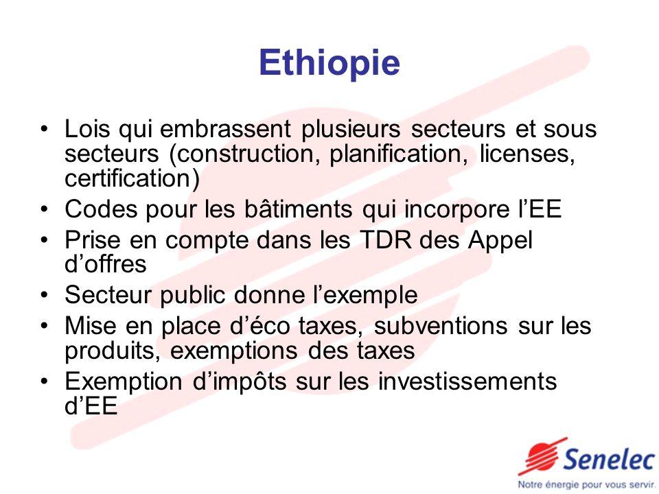 Ethiopie Lois qui embrassent plusieurs secteurs et sous secteurs (construction, planification, licenses, certification)