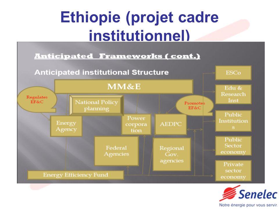 Ethiopie (projet cadre institutionnel)