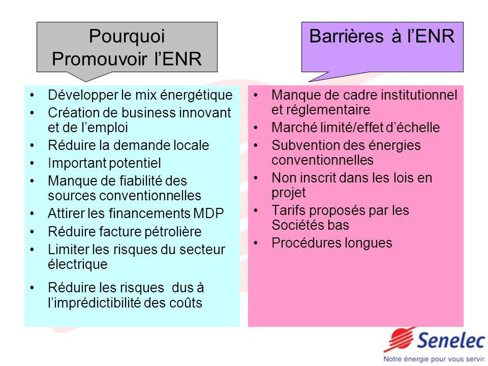 Pourquoi Promouvoir l'ENR