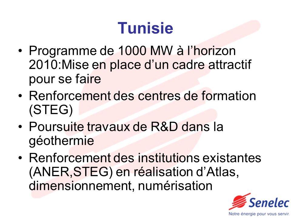 Tunisie Programme de 1000 MW à l'horizon 2010:Mise en place d'un cadre attractif pour se faire. Renforcement des centres de formation (STEG)