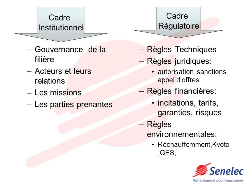 Gouvernance de la filière Acteurs et leurs relations Les missions