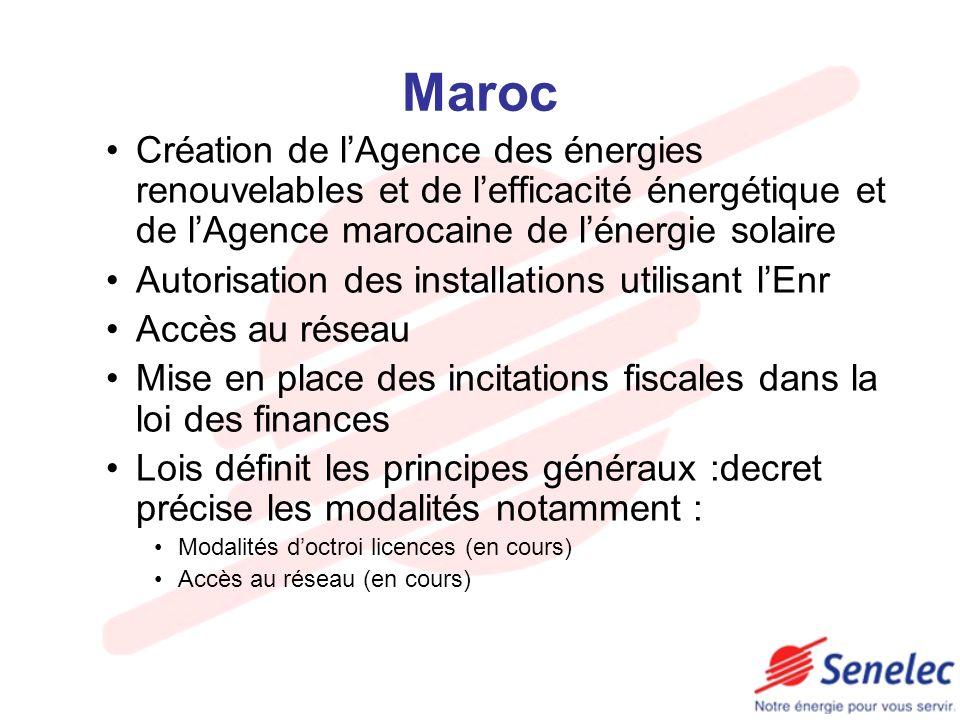 Maroc Création de l'Agence des énergies renouvelables et de l'efficacité énergétique et de l'Agence marocaine de l'énergie solaire.