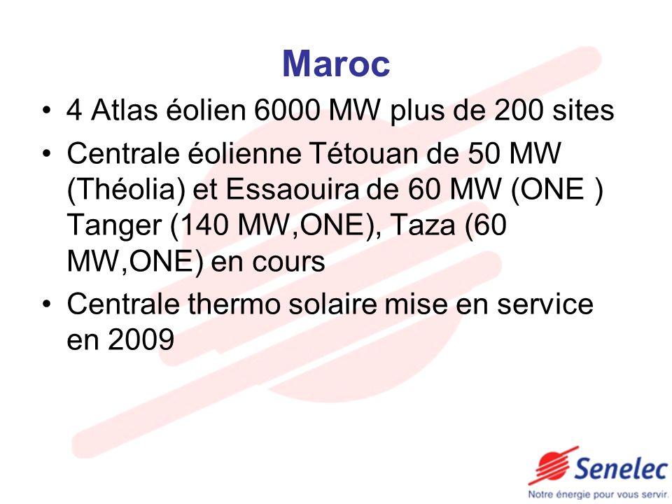 Maroc 4 Atlas éolien 6000 MW plus de 200 sites
