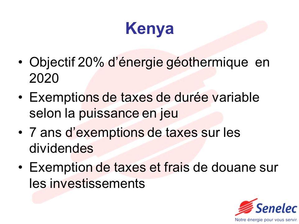 Kenya Objectif 20% d'énergie géothermique en 2020