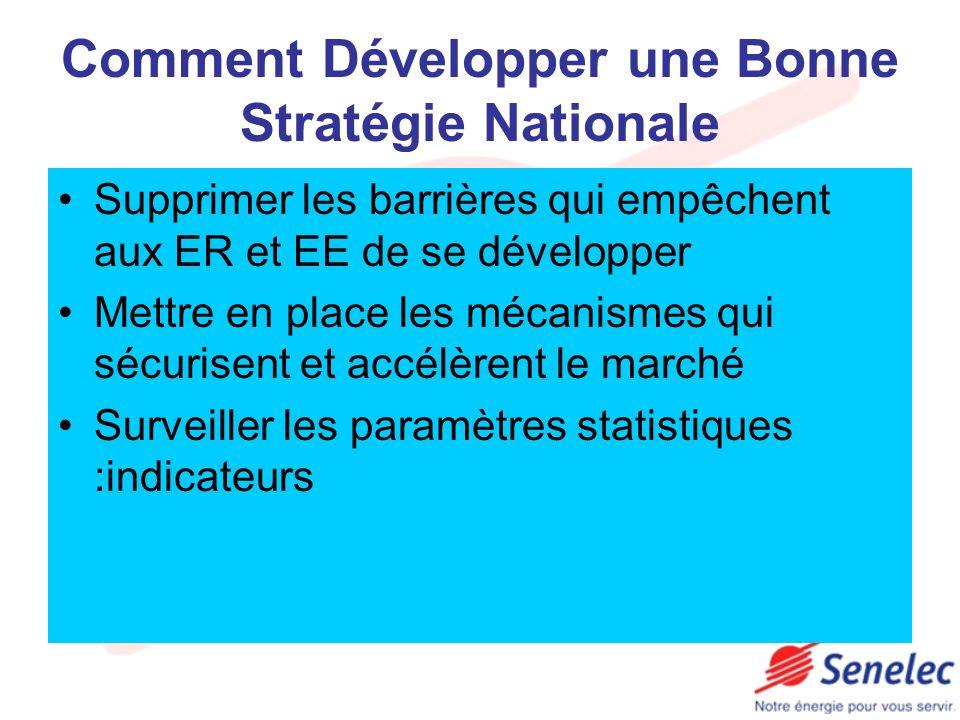 Comment Développer une Bonne Stratégie Nationale
