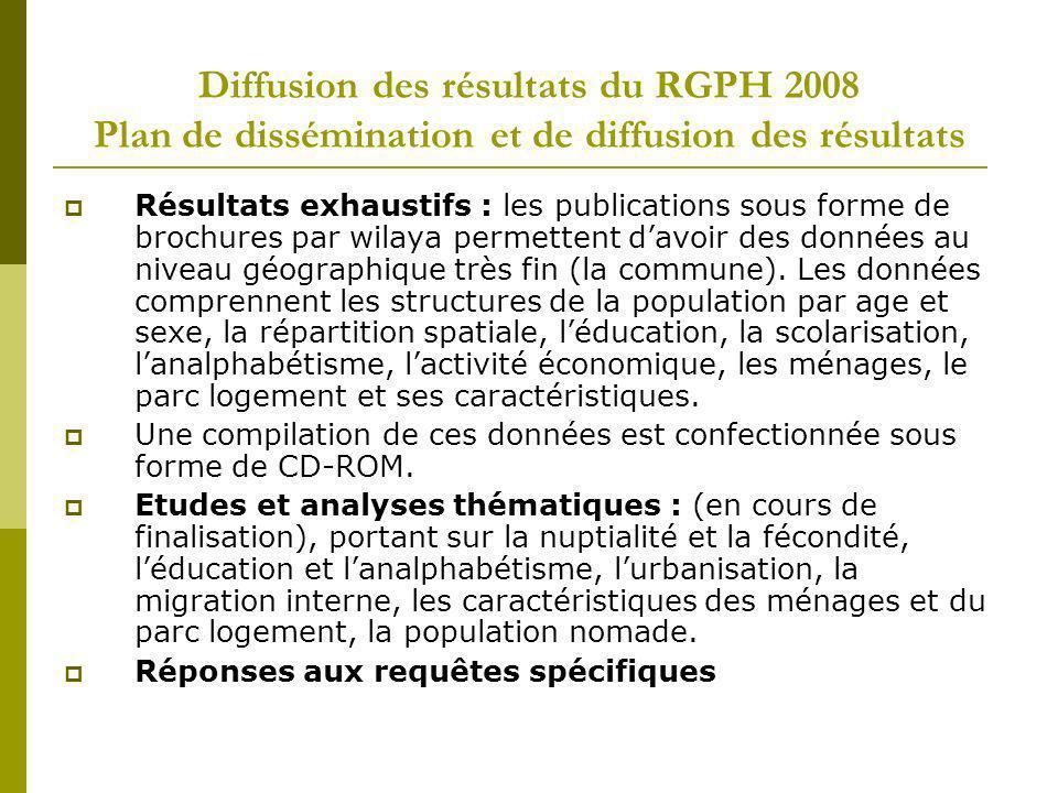 Diffusion des résultats du RGPH 2008 Plan de dissémination et de diffusion des résultats