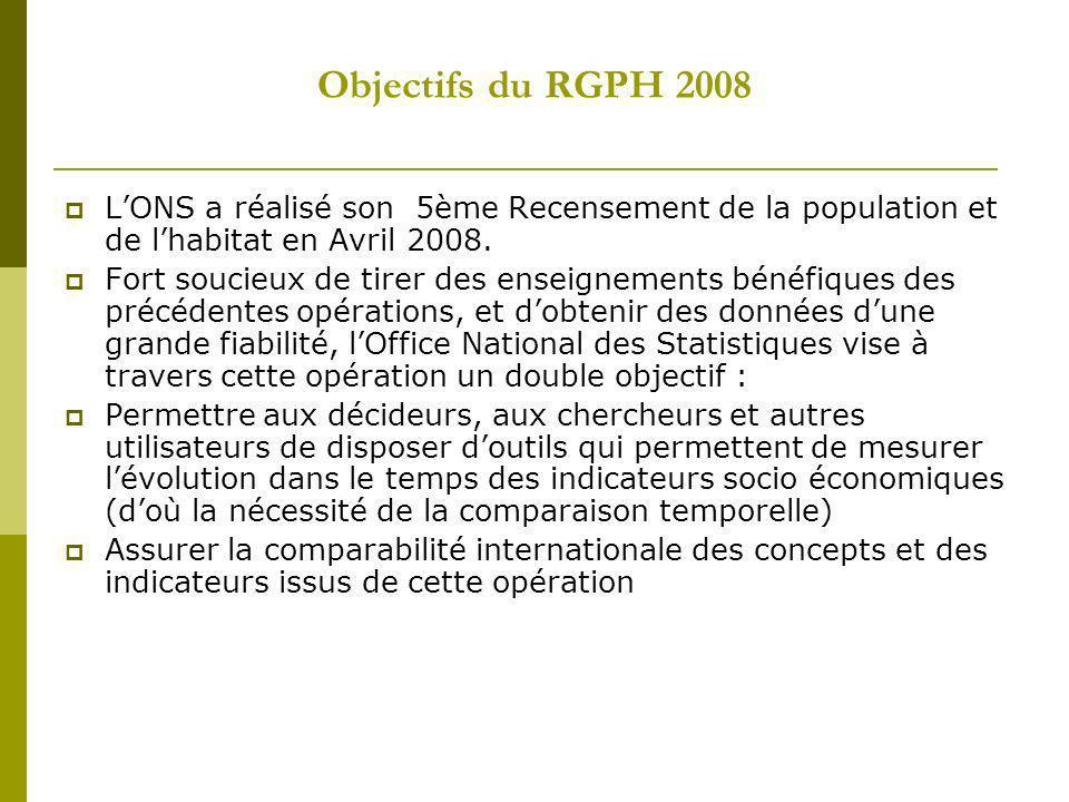 Objectifs du RGPH 2008L'ONS a réalisé son 5ème Recensement de la population et de l'habitat en Avril 2008.