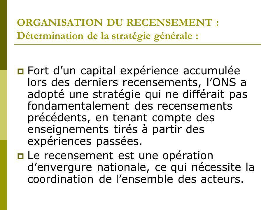 ORGANISATION DU RECENSEMENT : Détermination de la stratégie générale :