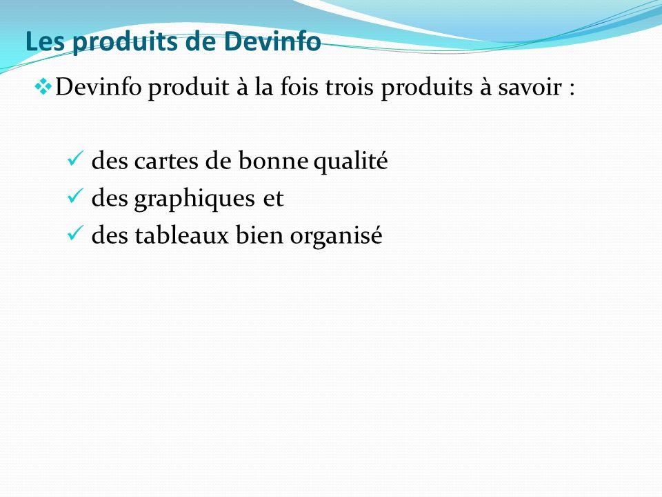 Les produits de Devinfo
