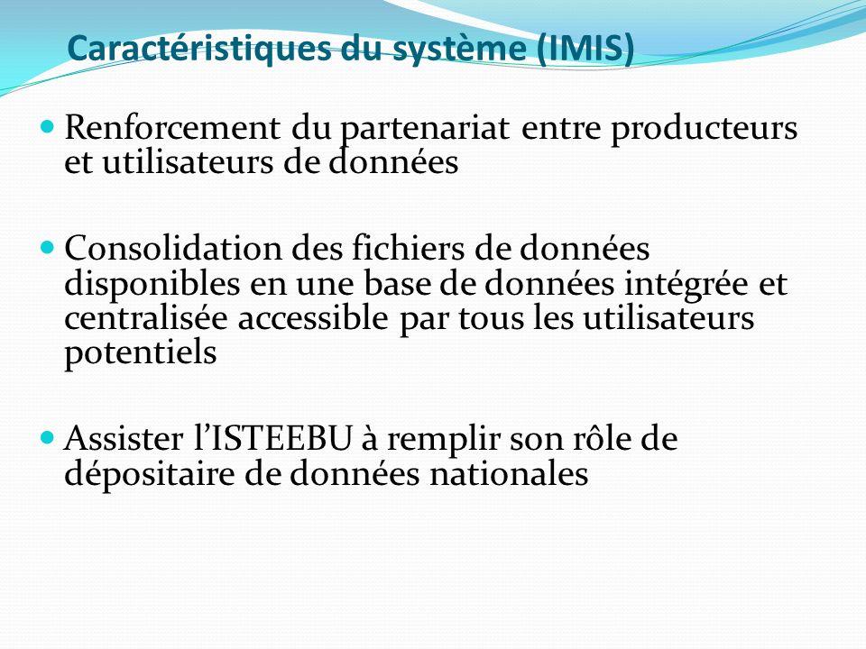 Caractéristiques du système (IMIS)