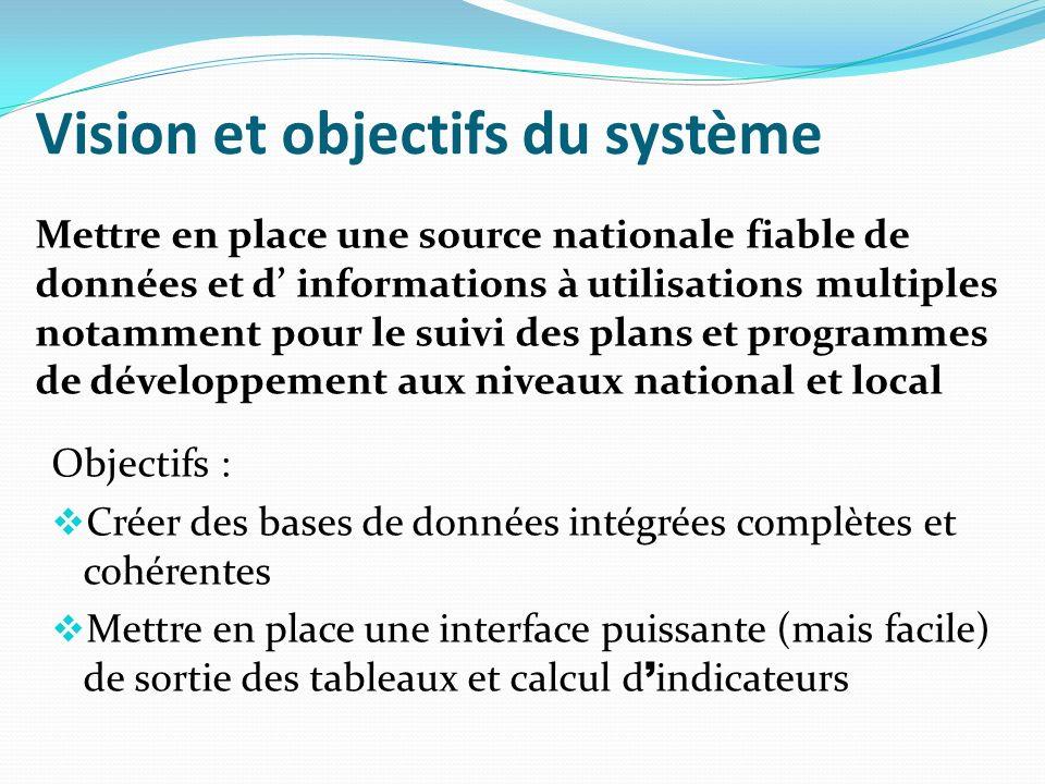 Vision et objectifs du système