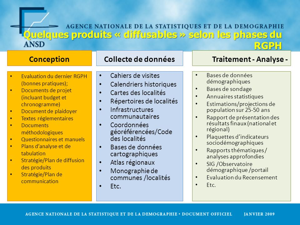 Quelques produits « diffusables » selon les phases du RGPH