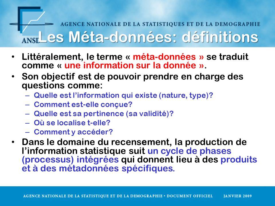 Les Méta-données: définitions
