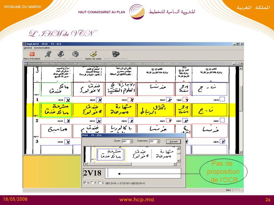 L' IHM du VCN Pas de proposition de l'OCR 18/05/2008