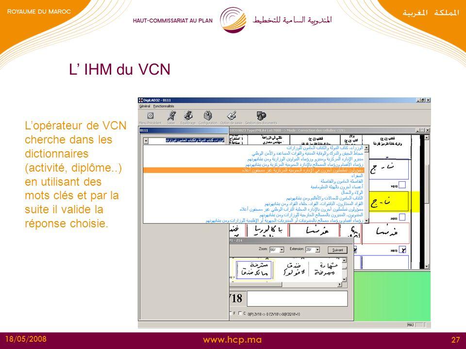 L' IHM du VCN