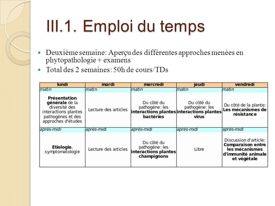 III.1. Emploi du temps Deuxième semaine: Aperçu des différentes approches menées en phytopathologie + examens.