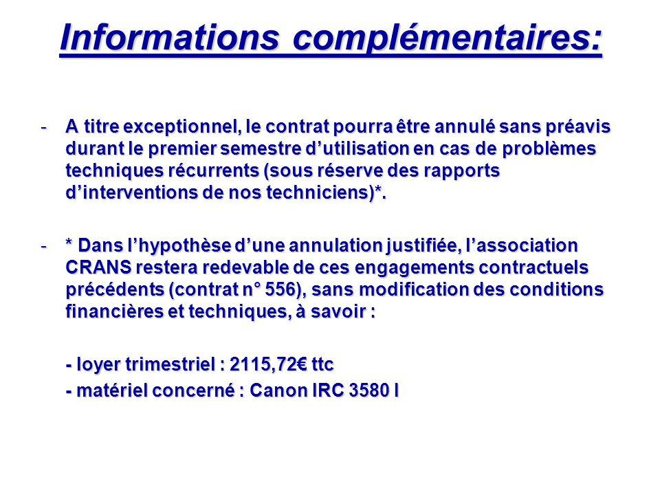 Informations complémentaires: