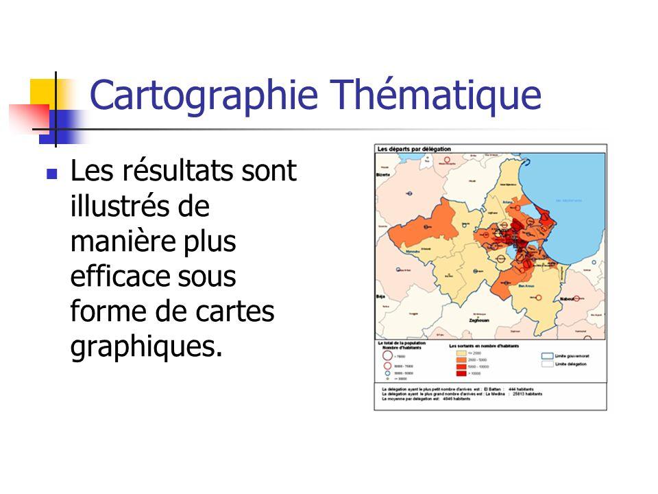 Cartographie Thématique