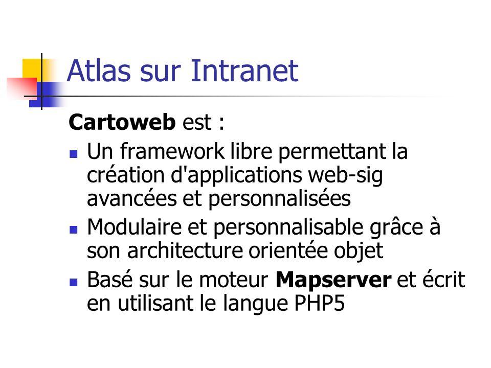 Atlas sur Intranet Cartoweb est :