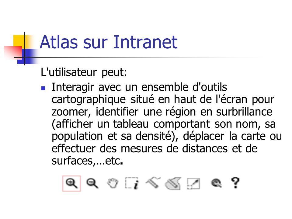Atlas sur Intranet L utilisateur peut:
