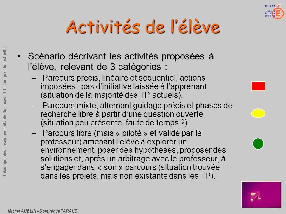 Activités de l'élèveScénario décrivant les activités proposées à l'élève, relevant de 3 catégories :