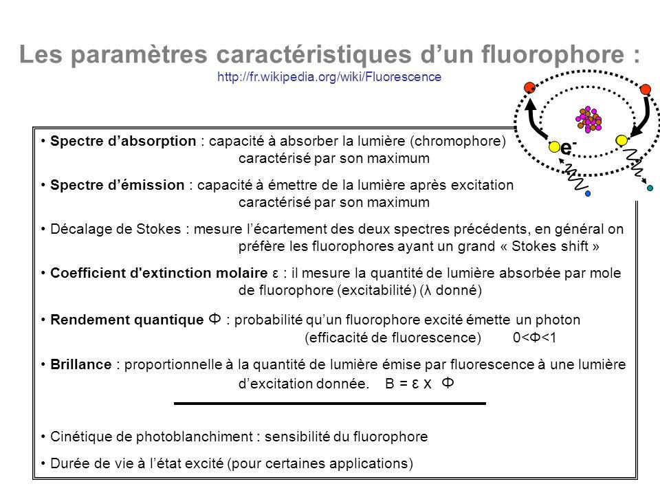 Les paramètres caractéristiques d'un fluorophore : http://fr.wikipedia.org/wiki/Fluorescence