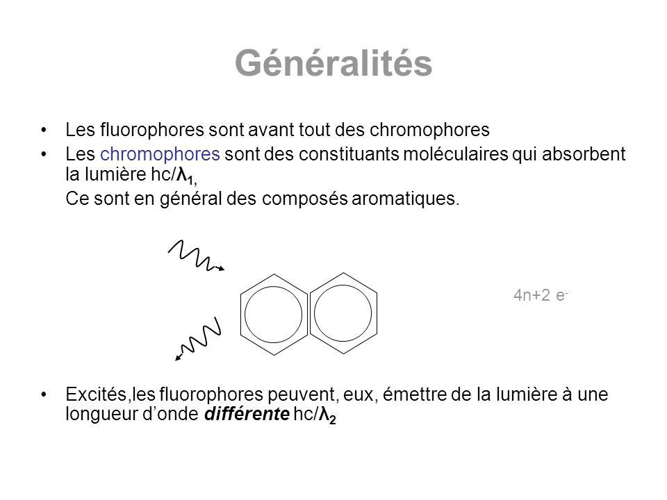Généralités Les fluorophores sont avant tout des chromophores