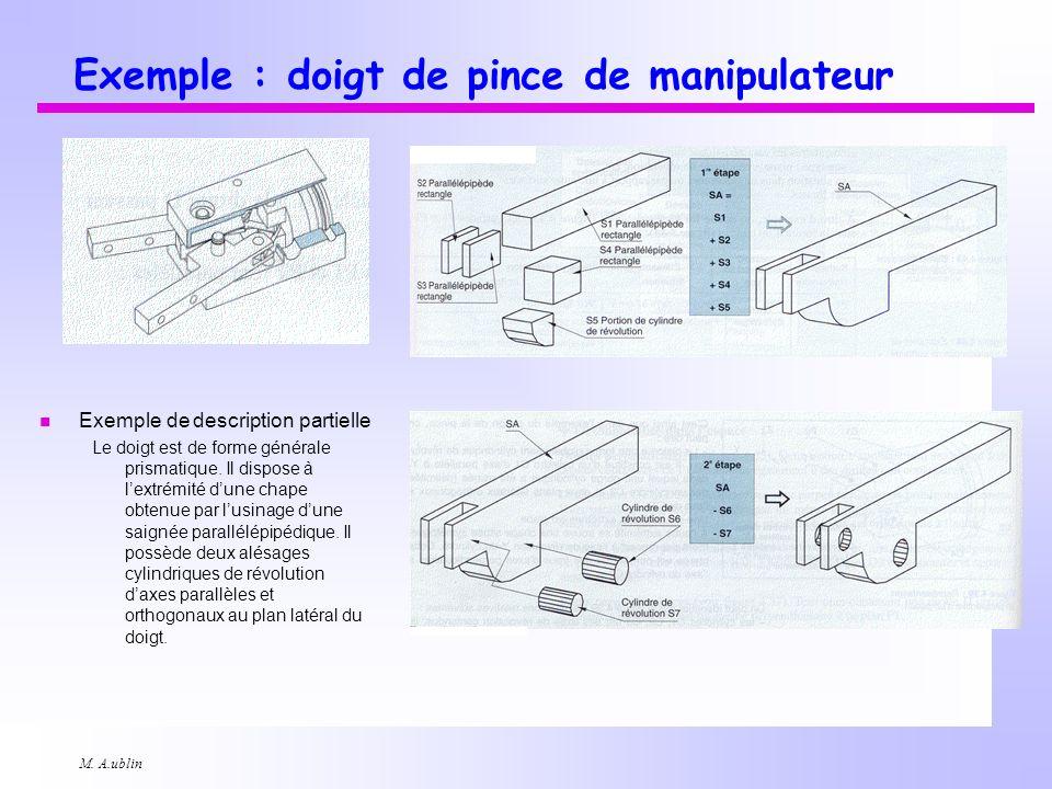 Exemple : doigt de pince de manipulateur
