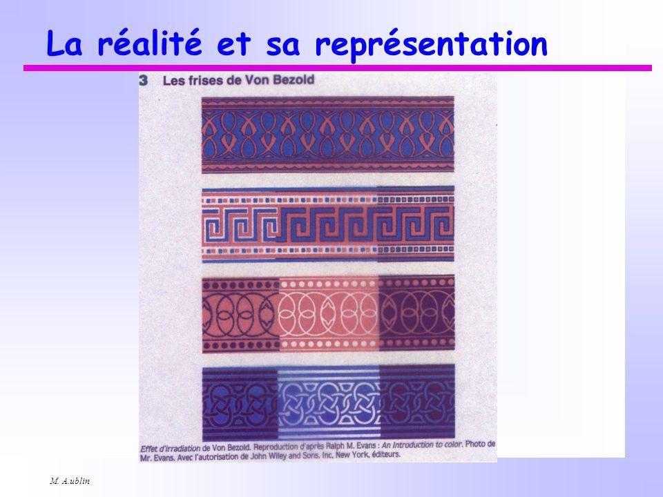 La réalité et sa représentation