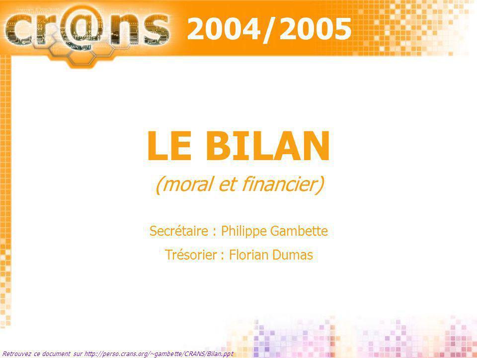 LE BILAN 2004/2005 (moral et financier) Secrétaire : Philippe Gambette