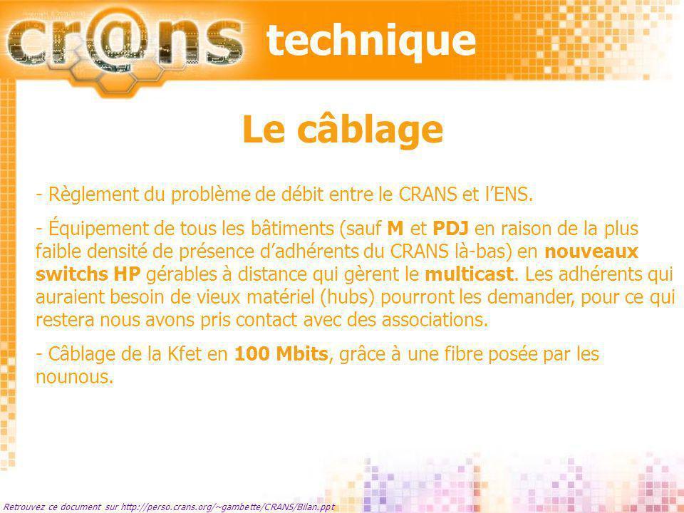 technique Le câblage. - Règlement du problème de débit entre le CRANS et l'ENS.